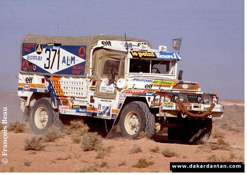 "ALM-ACMAT TDK ""Dakar"""